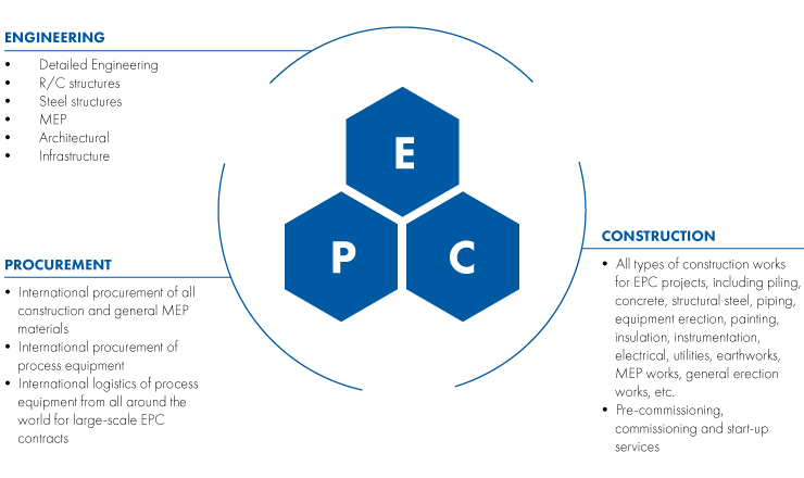 epc_graphic